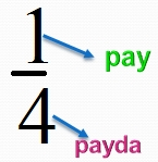 pay ve payda