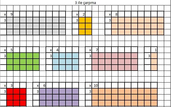 Matematik Kolay Çarpma 2. Sınıf