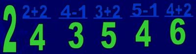 Sayı Örüntüleri 2. Sınıf Matematik