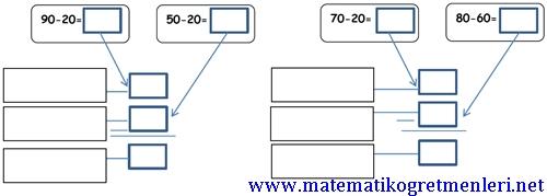 Zihinden Çıkarma 2. Sınıf Matematik