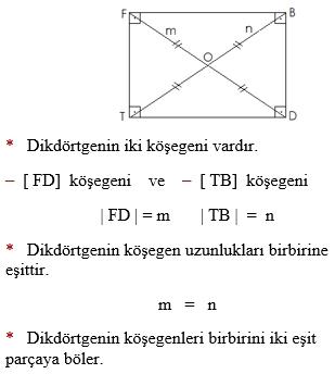 Kare Ve Dikdörtgen Konu Anlatımı 4. Sınıf Matematik