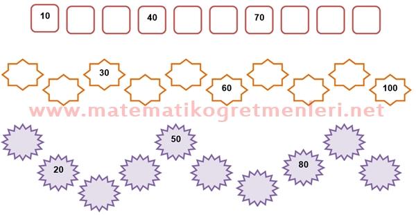 10'arlı Ritmik Sayma 5. Sınıf Matematik