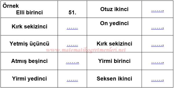 2. sınıf sıra sayıları