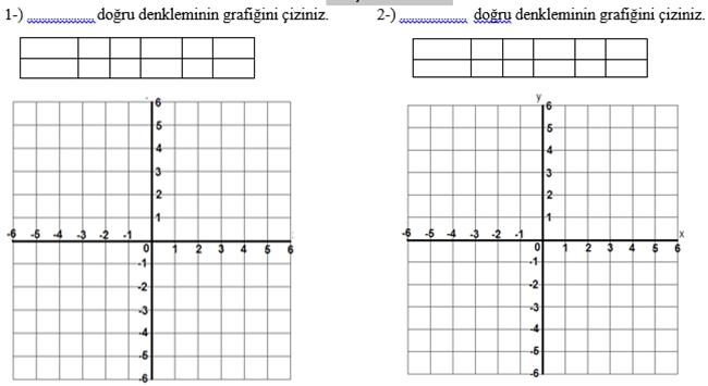 Doğru Denklemleri 7. Sınıf Matematik