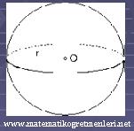Geometrik Cisimler 5. Sınıf Matematik