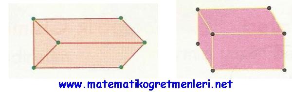 2. Sınıf Matematik Yüzler, Köşeler ve Ayrıtlar