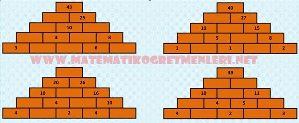 Piramit Toplama 2. Sınıf Matematik