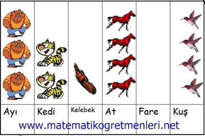 3. Sınıf Matematik Şekil Grafiği